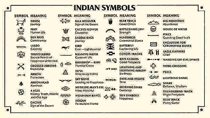 Hopi Indianer Tattoos